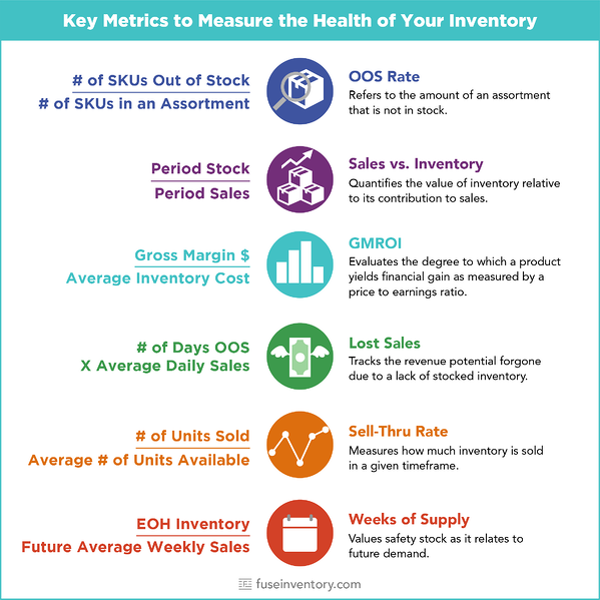 Key Metrics Image MJ_IG